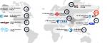 Fast growth for ultra-fast broadband world market