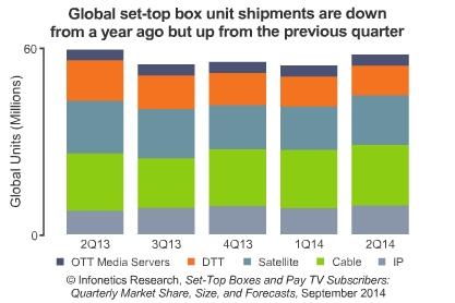 pdf global top forging markets 2017
