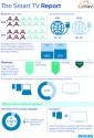 LR uWand infographic V4