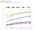Netflix's US success not replicated in Europe