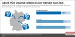 German consumers want cross-border subscriptions