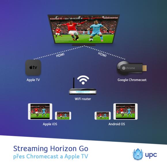 Upc Horizon Logo UPC boosts Czech Horiz...