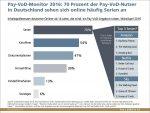 German VOD users prefer series