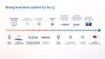 Sky sets out technology pipeline