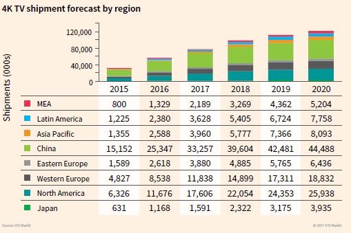 European ipo market since 2020