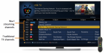 Wurl TV launches streaming channels on TiVo STBs