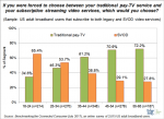 SVOD gaining perceptual parity with legacy pay-TV