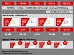 Vodafone Deutschland to offer zero rating service